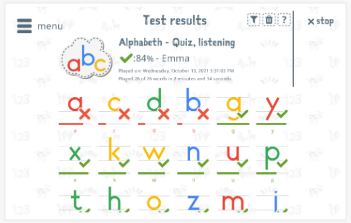 Test results provide insight into the child's vocabulary knowledge of the Alphabeth theme